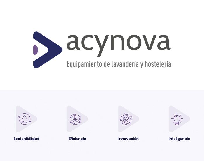 acynova_web_factoryfy