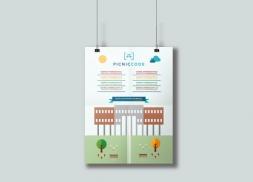 Diseño de cartel para congreso de informática