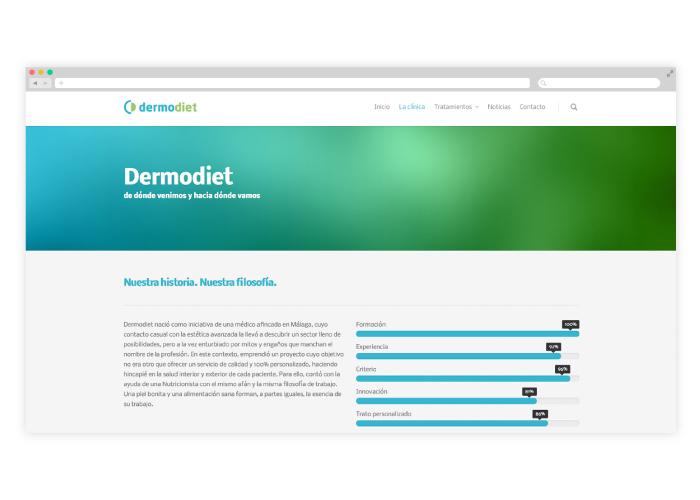 Diseño web para clínica médico estética en Málaga