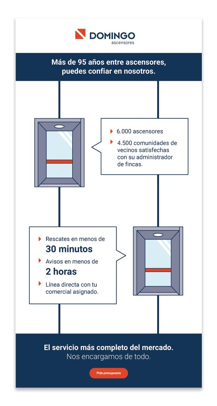 diseno-campana-mailmarketing-empresa-ascensores