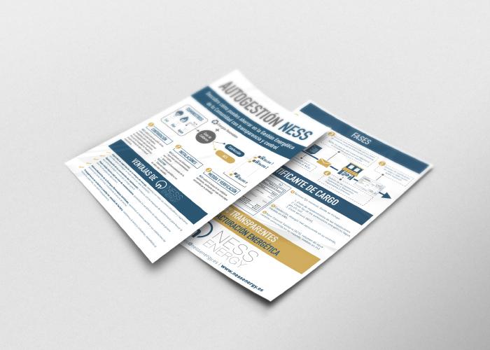 Diseño de flyers para empresa dedicada a la gestión de energía