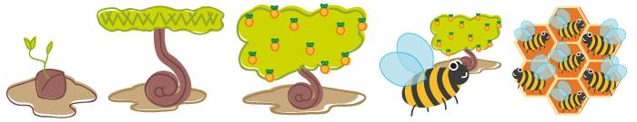 Ilustraciones para una empresa de marketing que explican a modo de infografía, el proceso de trabajo